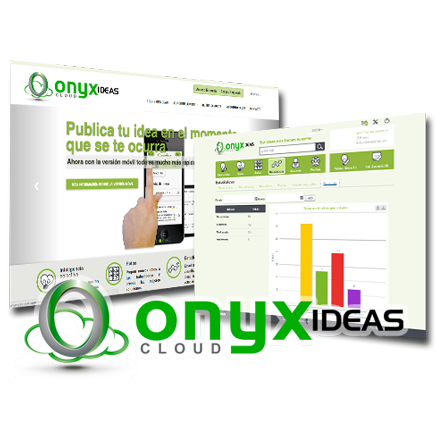 Gestion de Ideas